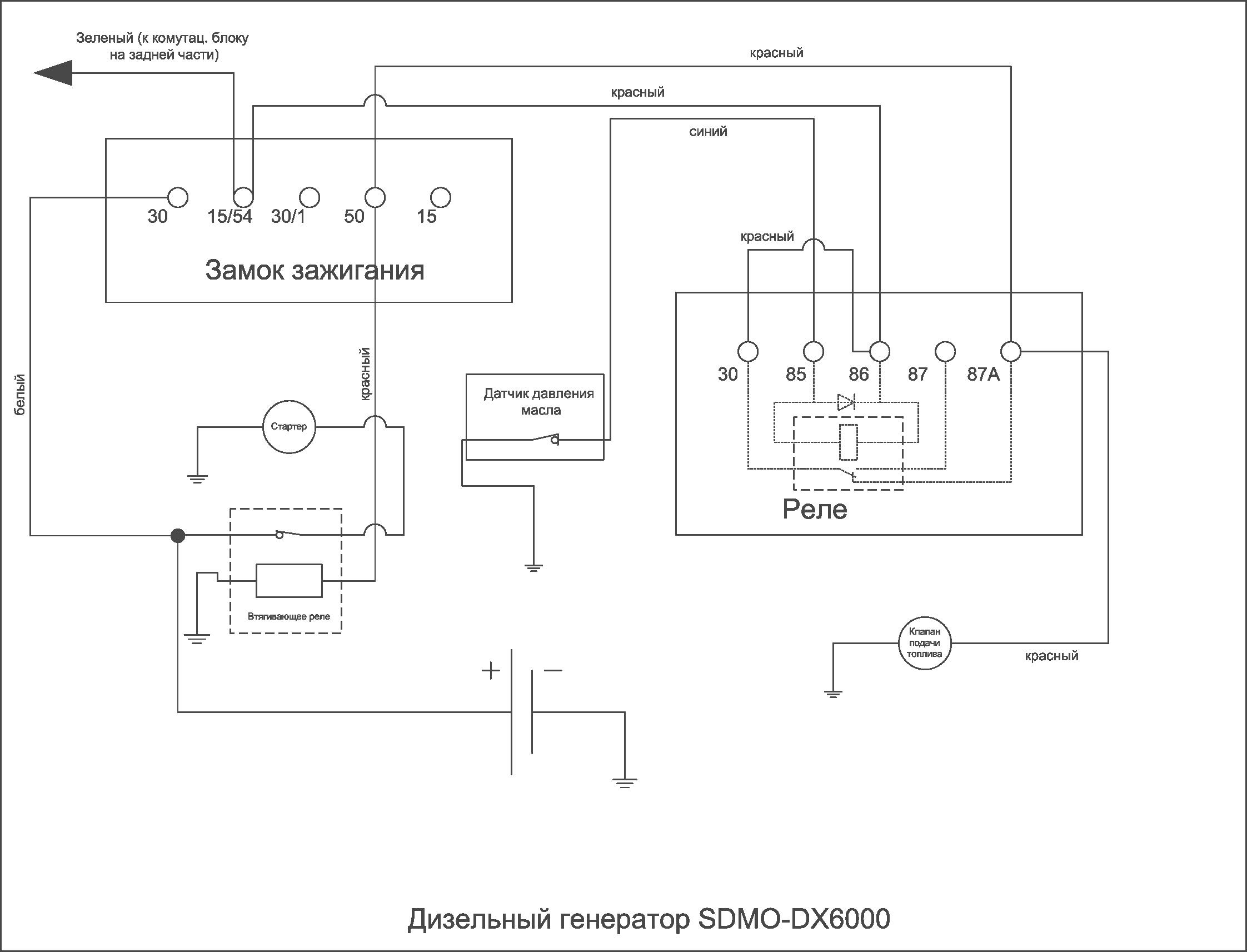 Обозначение дизель-генератора на схемах